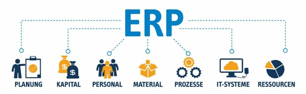 ERP-System Infografik