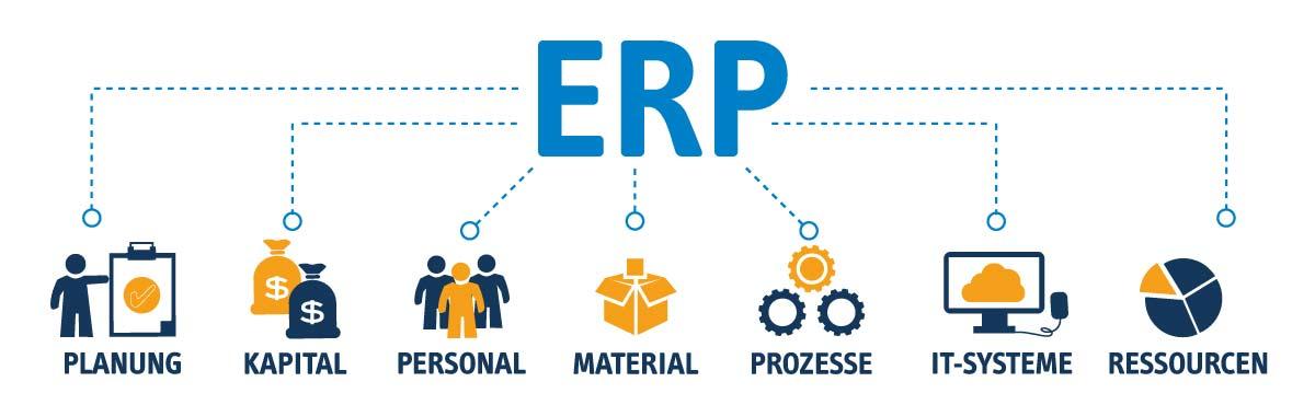 ERP-system-Infografik