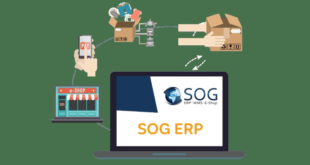 SOG ERP - E-SHOP Datenaustausch